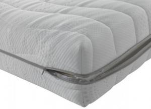 Mattress Pocketvering Cooltouch